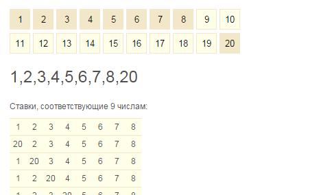 ставка лотерее развернутая из в 45 6