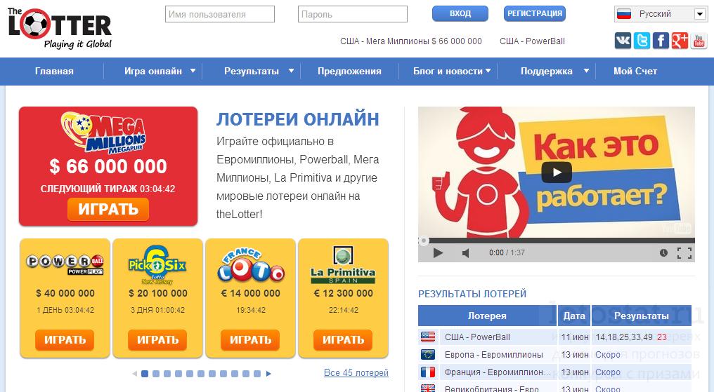Как создать сайт лотерею